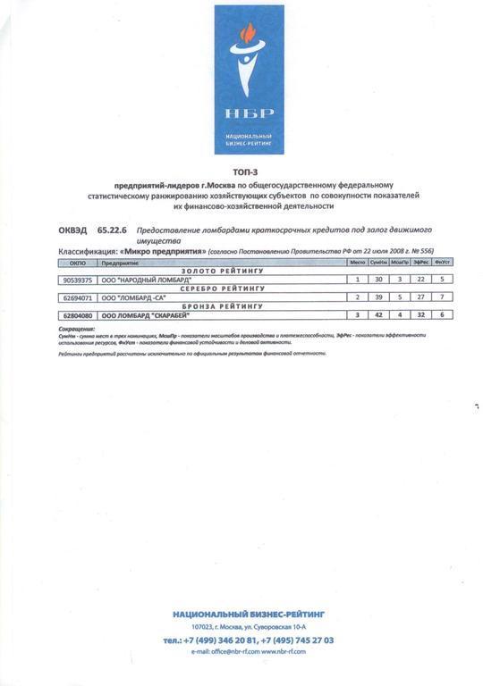91b0424da7bf ЛОМБАРД